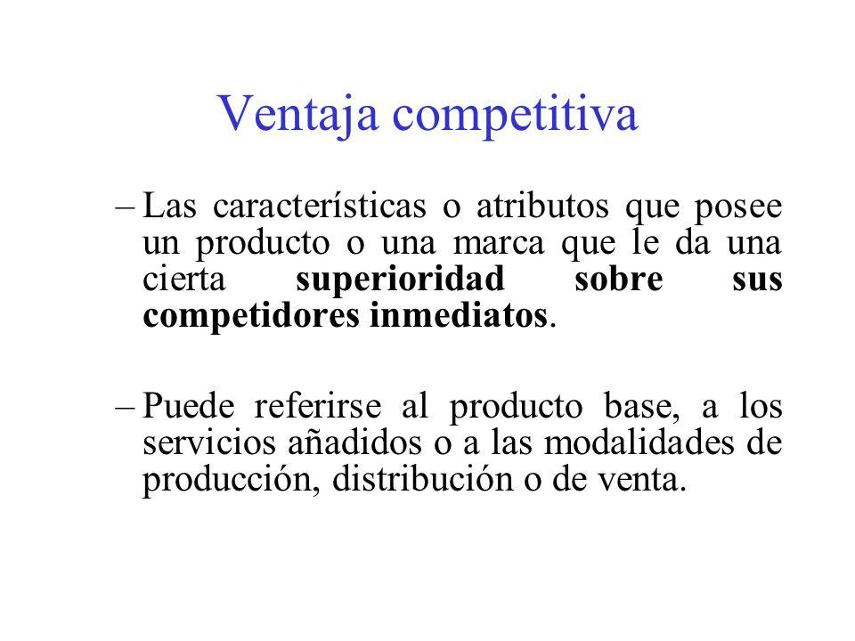 Ventaja competitiva (cont.) Esta superioridad es relativa, establecida en referencia al competidor prioritario.