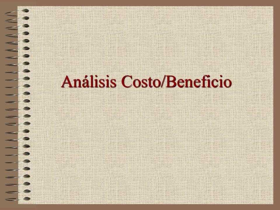 Análisis Costo/Beneficio