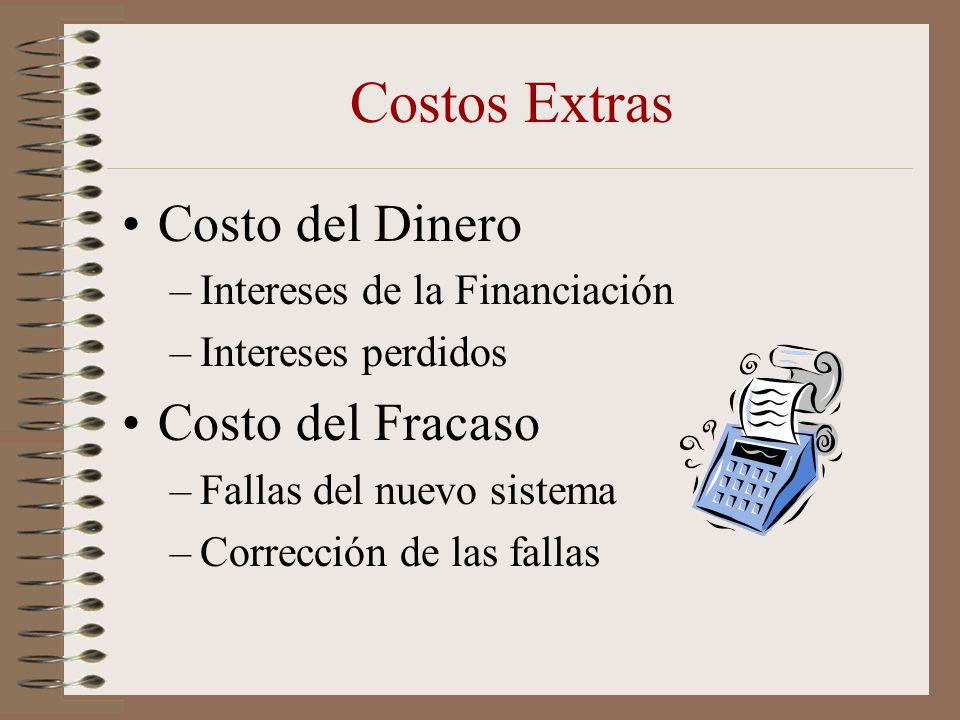 Costos Extras Costo del Dinero –Intereses de la Financiación –Intereses perdidos Costo del Fracaso –Fallas del nuevo sistema –Corrección de las fallas