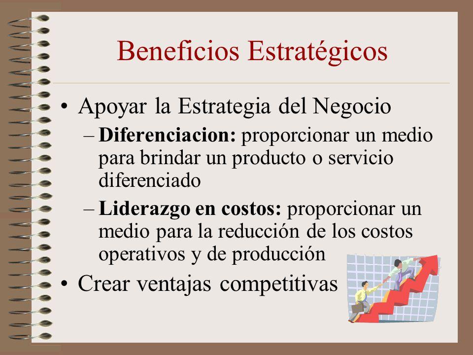Beneficios Estratégicos Apoyar la Estrategia del Negocio –Diferenciacion: proporcionar un medio para brindar un producto o servicio diferenciado –Lide