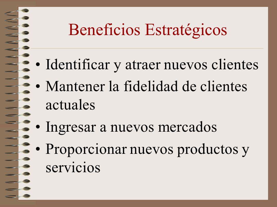 Beneficios Estratégicos Identificar y atraer nuevos clientes Mantener la fidelidad de clientes actuales Ingresar a nuevos mercados Proporcionar nuevos