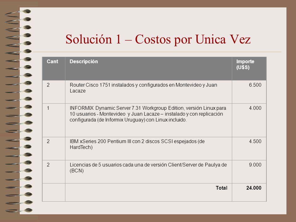 Solución 1 – Costos por Unica Vez CantDescripciónImporte (U$S) 2Router Cisco 1751 instalados y configurados en Montevideo y Juan Lacaze 6.500 1INFORMI