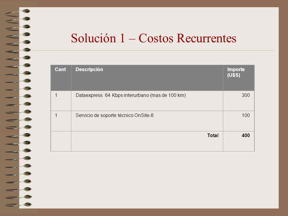 Solución 1 – Costos Recurrentes CantDescripciónImporte (U$S) 1Dataexpress 64 Kbps interurbano (mas de 100 km)300 1Servicio de soporte técnico OnSite-8