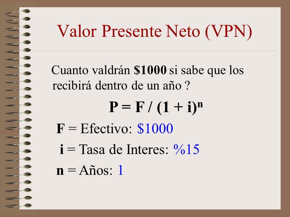 Cuanto valdrán $1000 si sabe que los recibirá dentro de un año ? P = F / (1 + i) n F = Efectivo: $1000 i = Tasa de Interes: %15 n = Años: 1 Valor Pres
