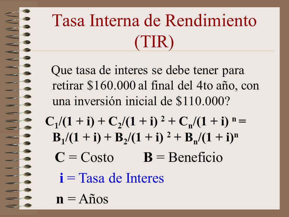 Que tasa de interes se debe tener para retirar $160.000 al final del 4to año, con una inversión inicial de $110.000? C 1 /(1 + i) + C 2 /(1 + i) 2 + C