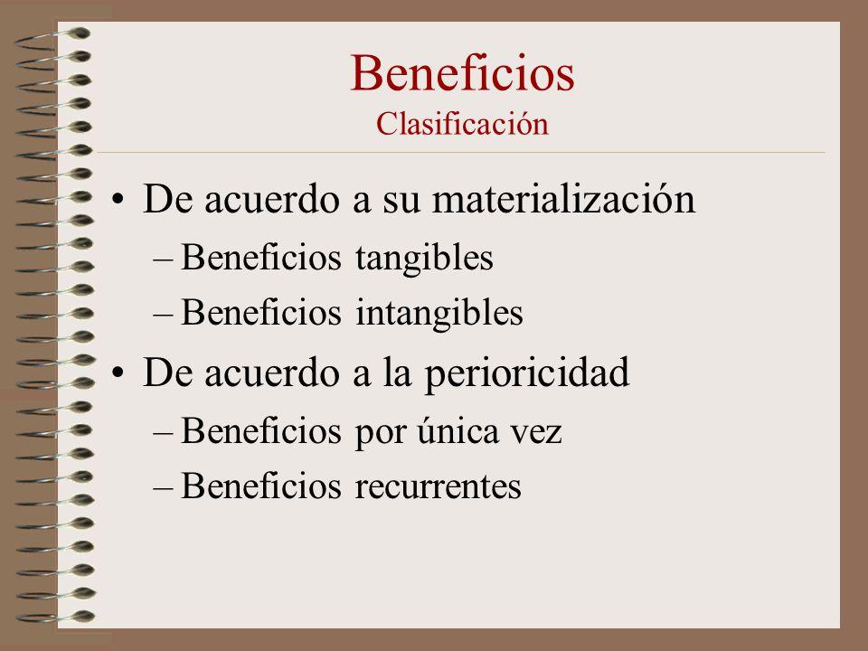 Beneficios Clasificación De acuerdo a su materialización –Beneficios tangibles –Beneficios intangibles De acuerdo a la perioricidad –Beneficios por ún