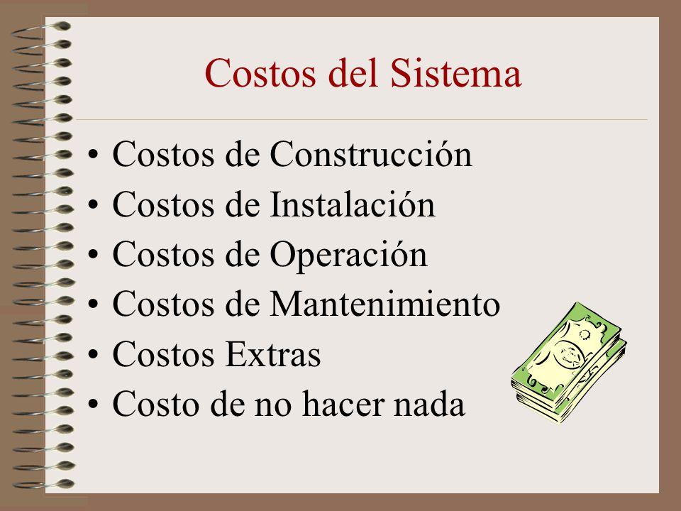 Costos del Sistema Costos de Construcción Costos de Instalación Costos de Operación Costos de Mantenimiento Costos Extras Costo de no hacer nada