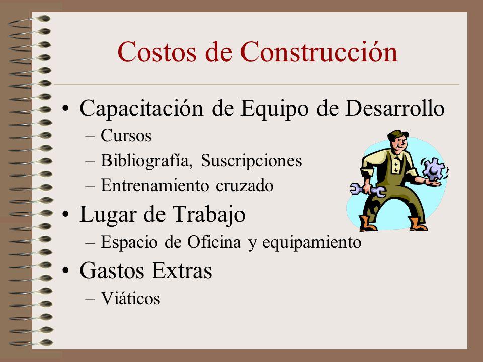 Costos de Construcción Capacitación de Equipo de Desarrollo –Cursos –Bibliografía, Suscripciones –Entrenamiento cruzado Lugar de Trabajo –Espacio de O
