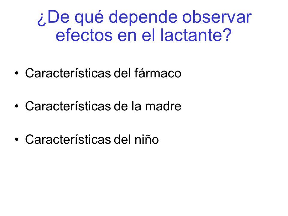 ¿De qué depende observar efectos en el lactante? Características del fármaco Características de la madre Características del niño