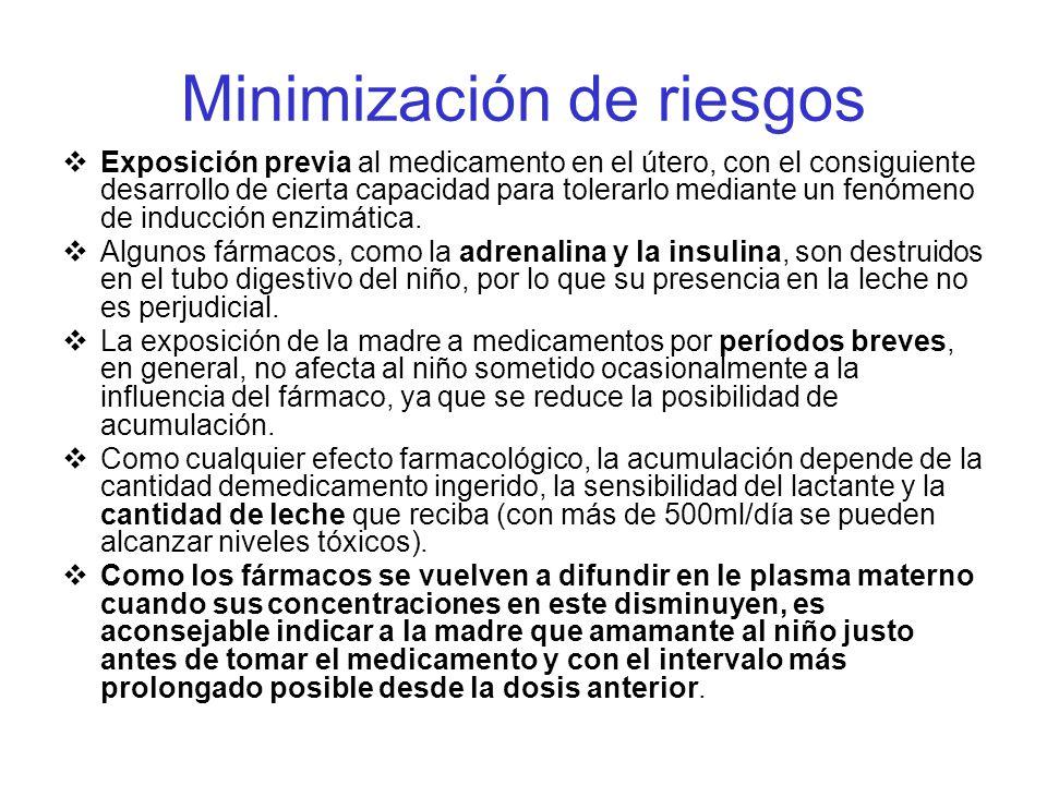 Minimización de riesgos Exposición previa al medicamento en el útero, con el consiguiente desarrollo de cierta capacidad para tolerarlo mediante un fe