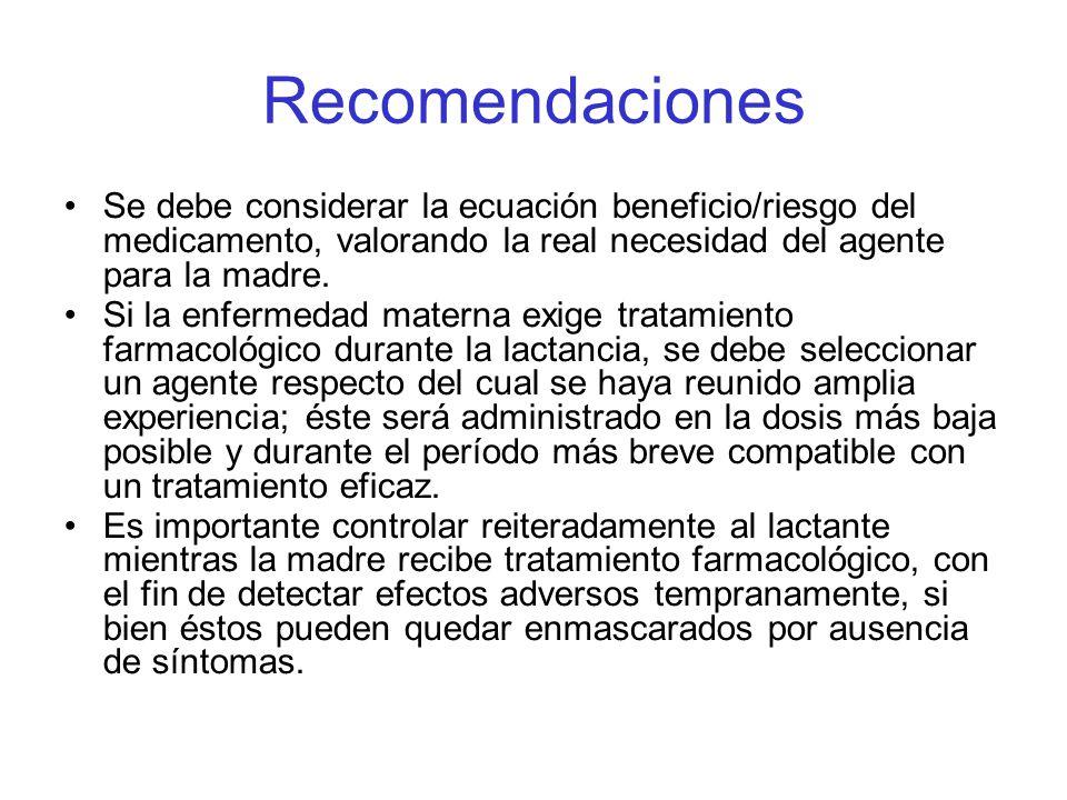 Recomendaciones Se debe considerar la ecuación beneficio/riesgo del medicamento, valorando la real necesidad del agente para la madre. Si la enfermeda