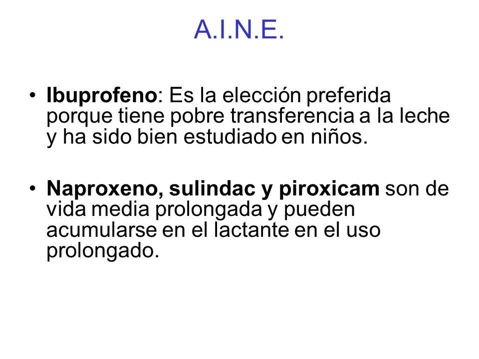 A.I.N.E. Ibuprofeno: Es la elección preferida porque tiene pobre transferencia a la leche y ha sido bien estudiado en niños. Naproxeno, sulindac y pir