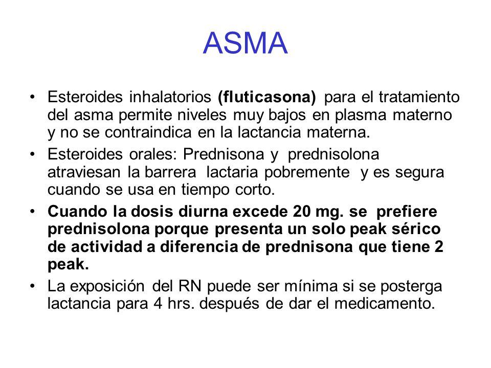 ASMA Esteroides inhalatorios (fluticasona) para el tratamiento del asma permite niveles muy bajos en plasma materno y no se contraindica en la lactanc