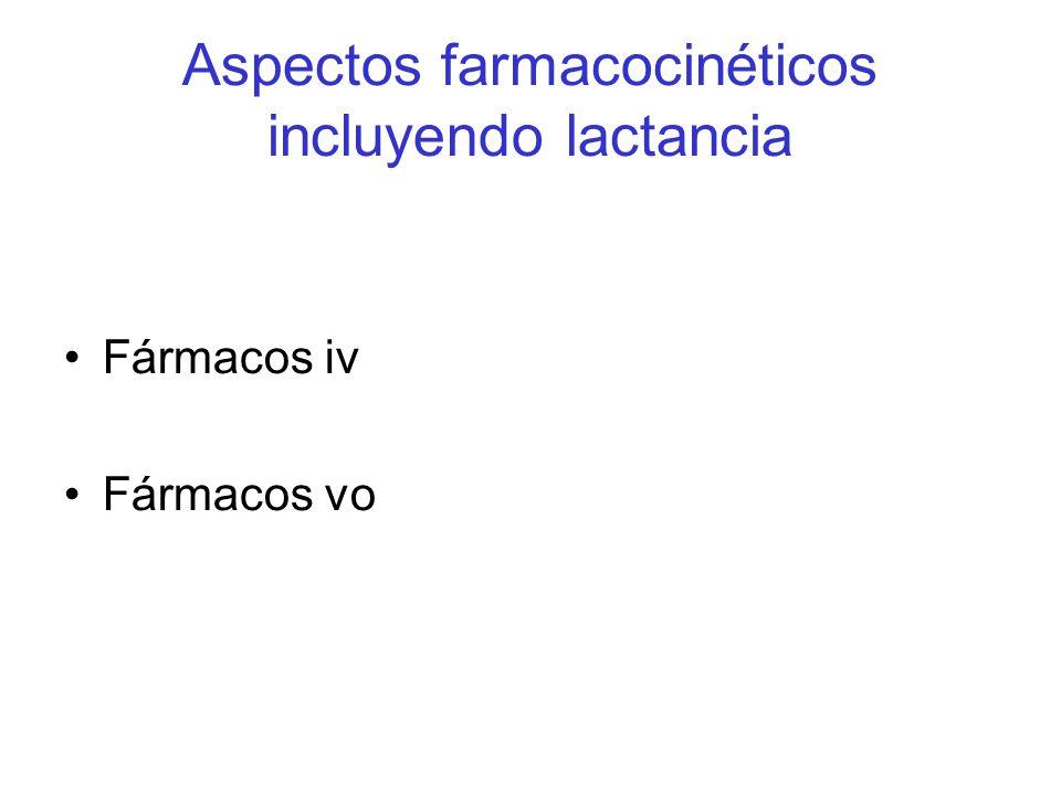 ANTIDEPRESIVOS Antidepresivos tricíclicos: tienen un pequeño o ningún efecto sobre la lactancia.