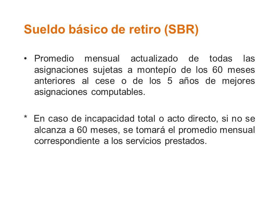 Sueldo básico de retiro (SBR) Promedio mensual actualizado de todas las asignaciones sujetas a montepío de los 60 meses anteriores al cese o de los 5