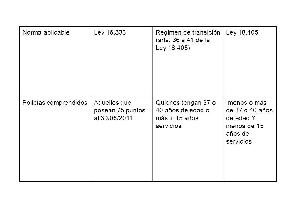 Norma aplicableLey 16.333Régimen de transición (arts. 36 a 41 de la Ley 18.405) Ley 18.405 Policías comprendidosAquellos que posean 75 puntos al 30/06