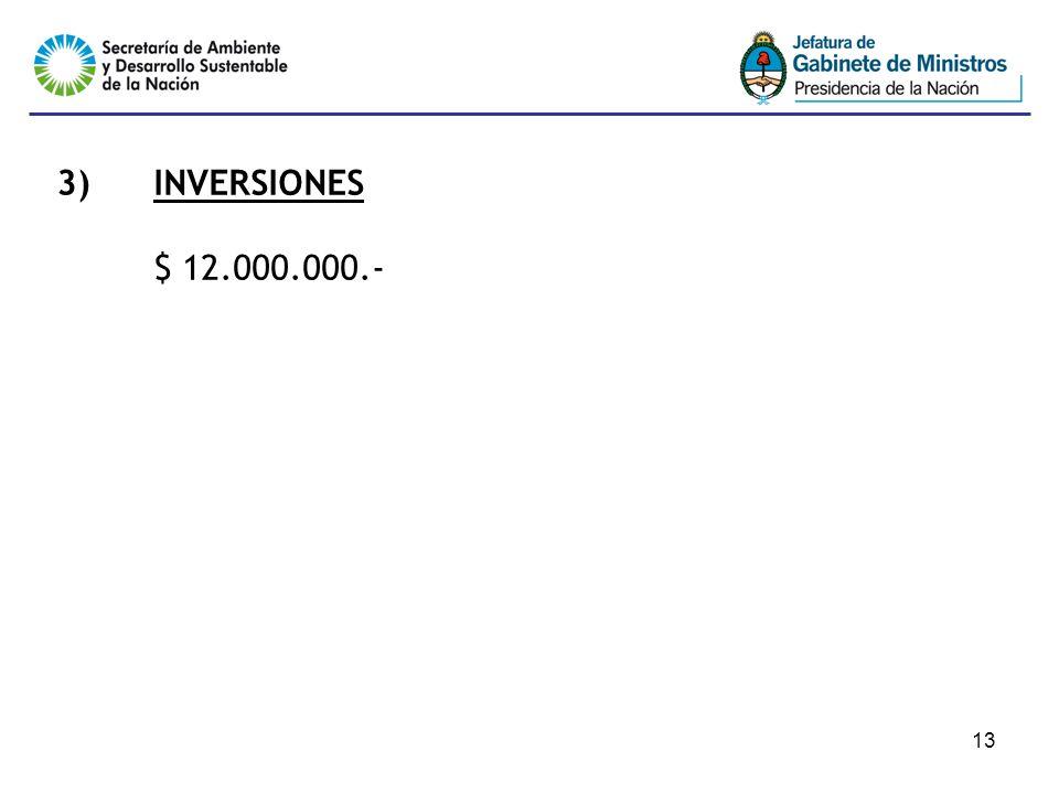 13 3)INVERSIONES $ 12.000.000.-
