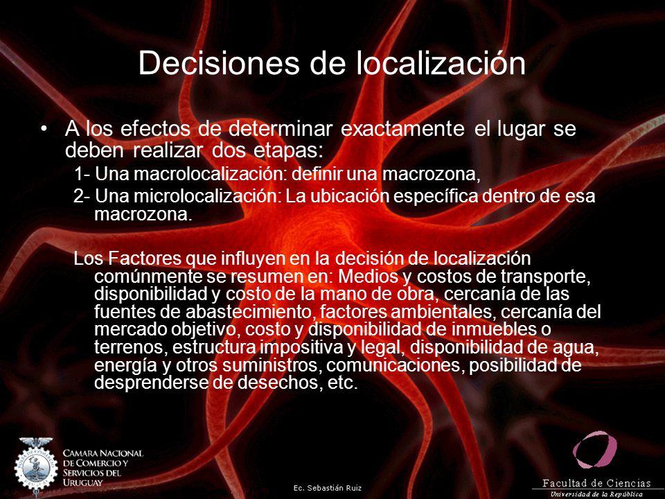 Decisiones de localización A los efectos de determinar exactamente el lugar se deben realizar dos etapas: 1- Una macrolocalización: definir una macroz