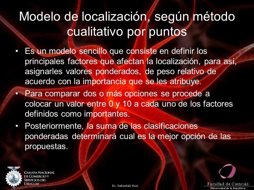 Modelo de localización, según método cualitativo por puntos Es un modelo sencillo que consiste en definir los principales factores que afectan la loca