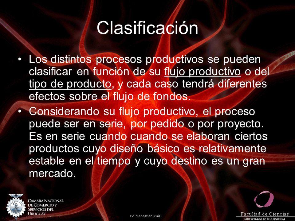 Clasificación Los distintos procesos productivos se pueden clasificar en función de su flujo productivo o del tipo de producto, y cada caso tendrá dif
