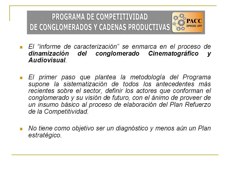 El informe de caracterización se enmarca en el proceso de dinamización del conglomerado Cinematográfico y Audiovisual.