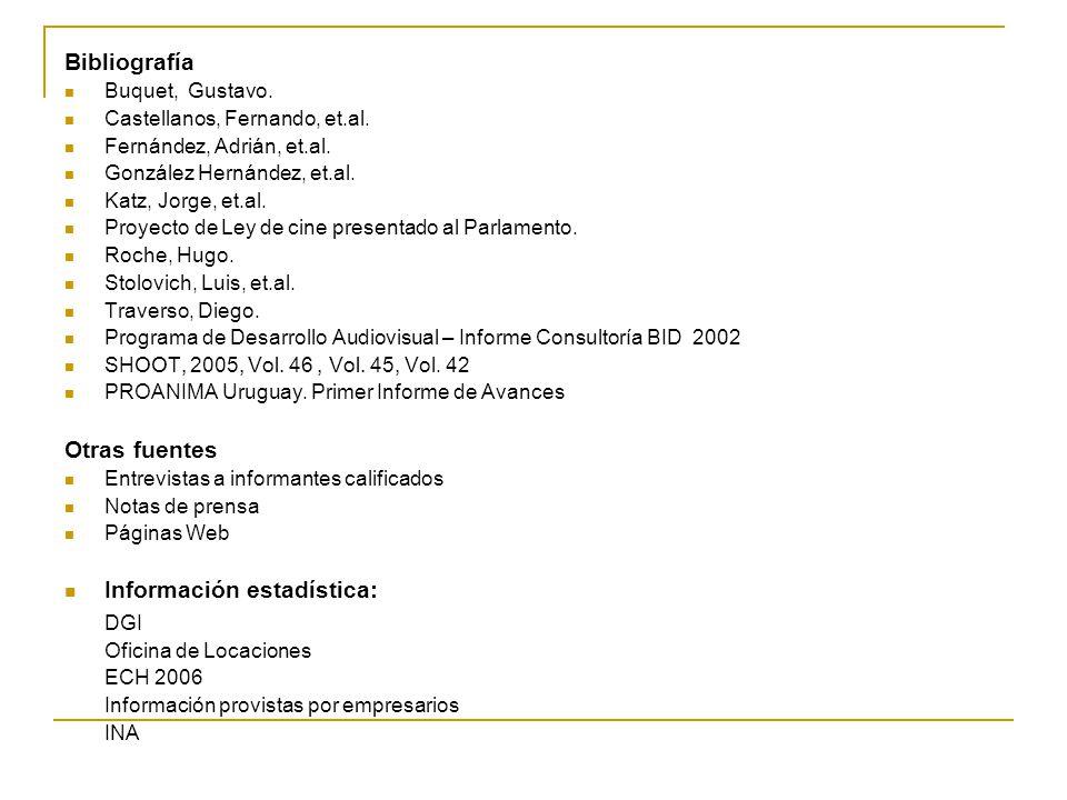 Bibliografía Buquet, Gustavo. Castellanos, Fernando, et.al.