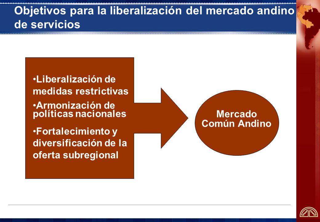 Objetivos para la liberalización del mercado andino de servicios Liberalización de medidas restrictivas Armonización de políticas nacionales Fortalecimiento y diversificación de la oferta subregional Mercado Común Andino