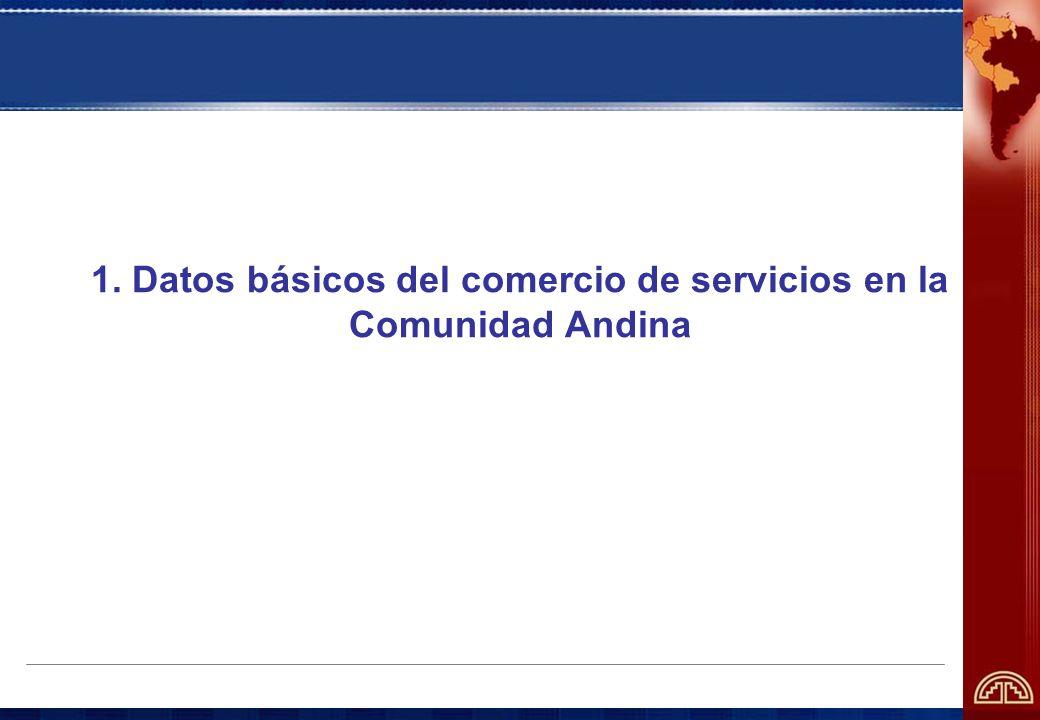 1. Datos básicos del comercio de servicios en la Comunidad Andina