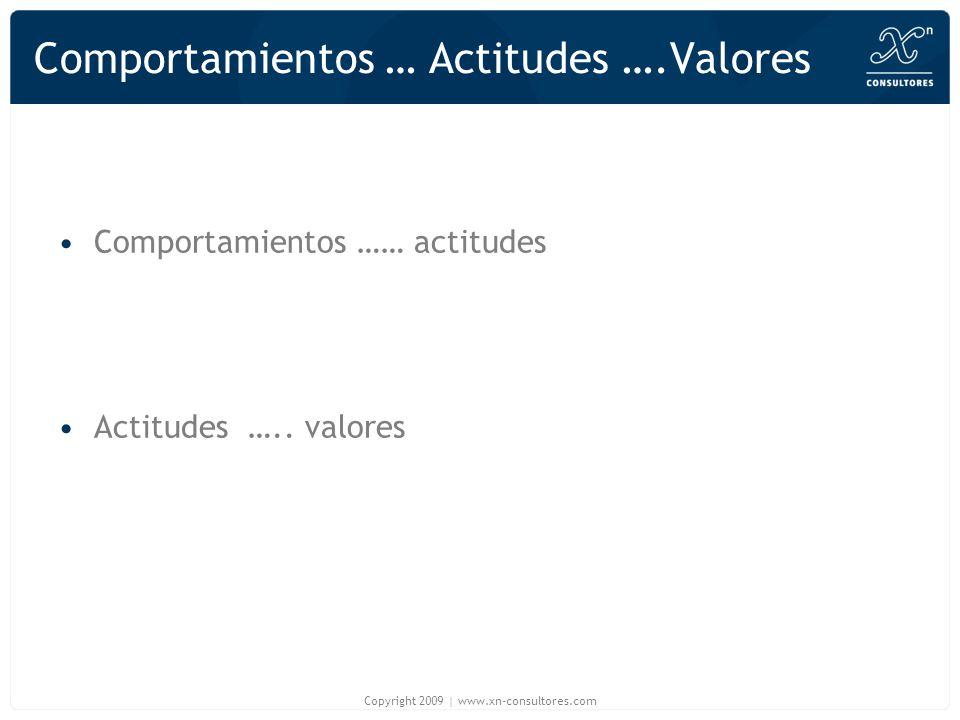 Comportamientos … Actitudes ….Valores Comportamientos …… actitudes Actitudes ….. valores Copyright 2009 | www.xn-consultores.com