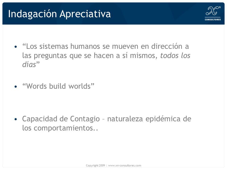 Indagación Apreciativa Los sistemas humanos se mueven en dirección a las preguntas que se hacen a sí mismos, todos los días Words build worlds Capacid