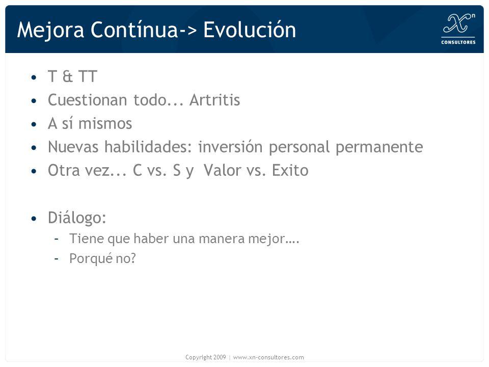 Mejora Contínua-> Evolución T & TT Cuestionan todo... Artritis A sí mismos Nuevas habilidades: inversión personal permanente Otra vez... C vs. S y Val