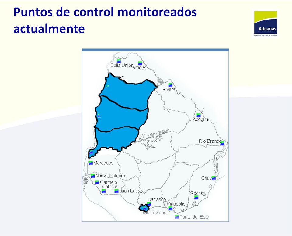 Puntos de control monitoreados actualmente