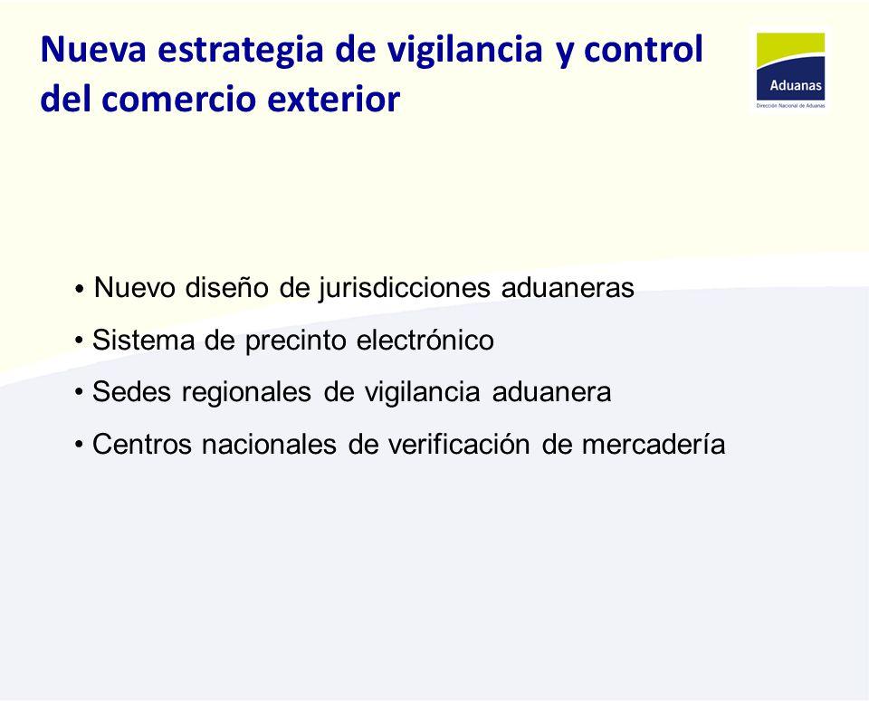 Nueva estrategia de vigilancia y control del comercio exterior Nuevo diseño de jurisdicciones aduaneras Sistema de precinto electrónico Sedes regionales de vigilancia aduanera Centros nacionales de verificación de mercadería