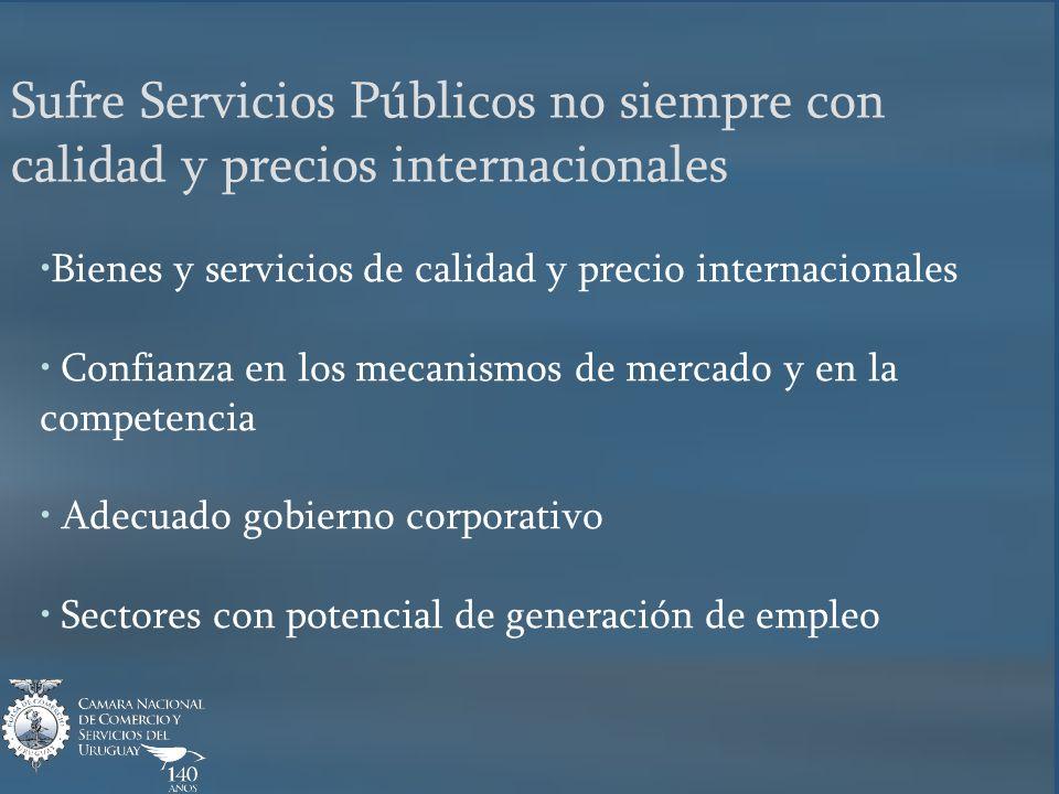 Sufre Servicios Públicos no siempre con calidad y precios internacionales Bienes y servicios de calidad y precio internacionales Confianza en los meca