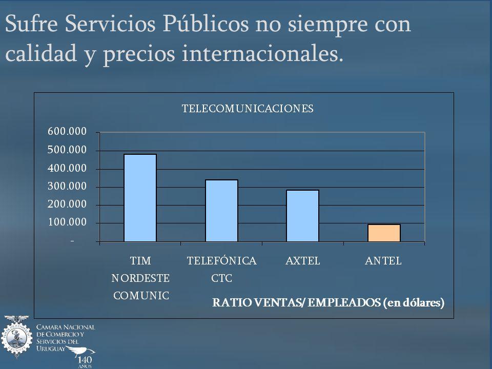 Sufre Servicios Públicos no siempre con calidad y precios internacionales. RATIO VENTAS/ EMPLEADOS (en dólares)