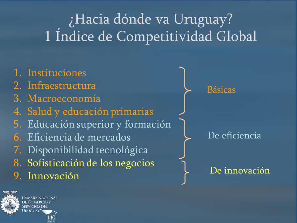 ¿Hacia dónde va Uruguay? 1 Índice de Competitividad Global 1. Instituciones 2. Infraestructura 3. Macroeconomía 4. Salud y educación primarias 5. Educ
