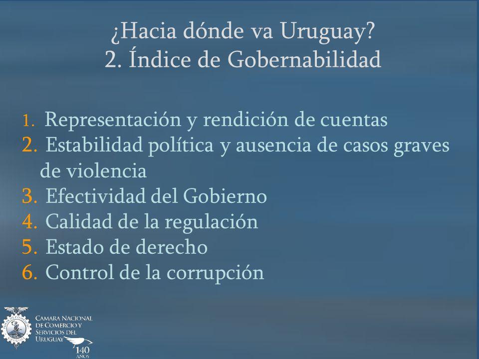 ¿Hacia dónde va Uruguay? 2. Índice de Gobernabilidad 1. Representación y rendición de cuentas 2. Estabilidad política y ausencia de casos graves de vi