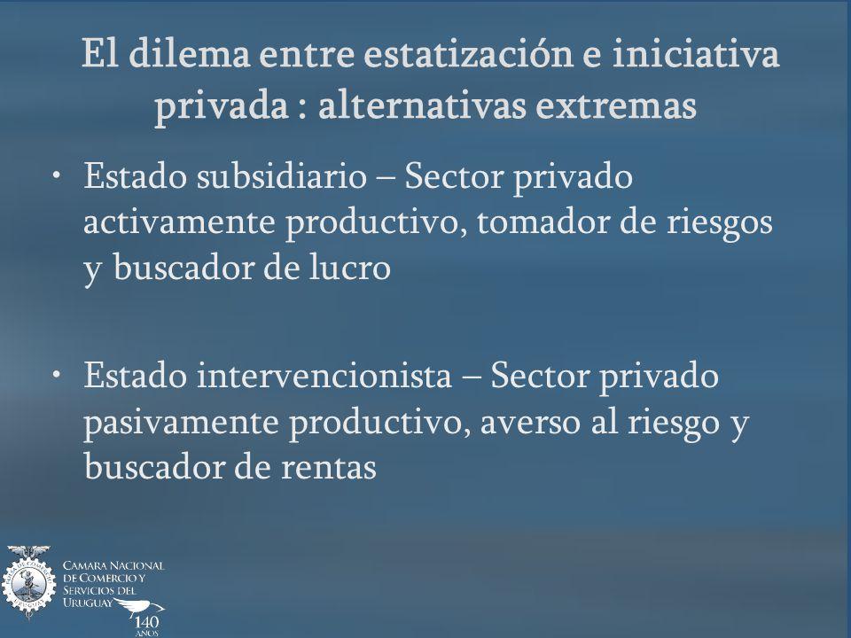 El dilema entre estatización e iniciativa privada : alternativas extremas Estado subsidiario – Sector privado activamente productivo, tomador de riesg