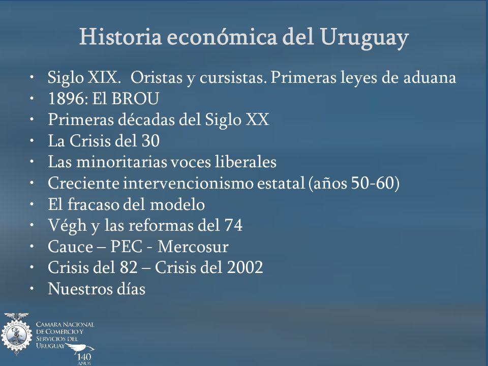 ¿Hacia dónde va Uruguay.2. Índice de Gobernabilidad 1.