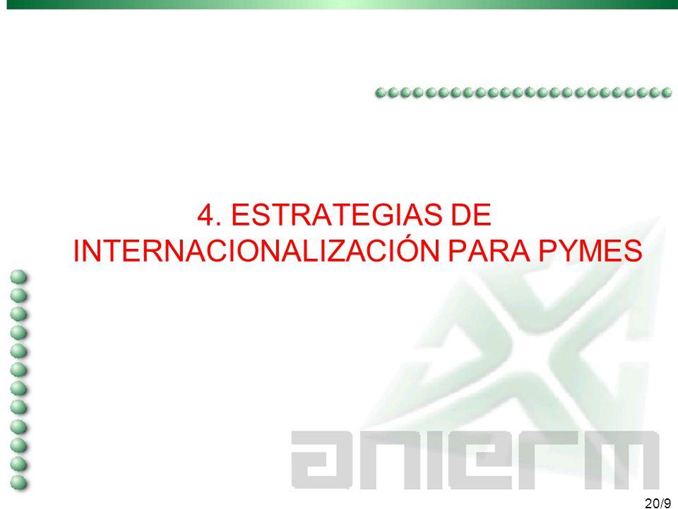 19/9 Personal ocupado por las MIPYMES en Uruguay Fuente: ANIERM con datos de DINAPYME