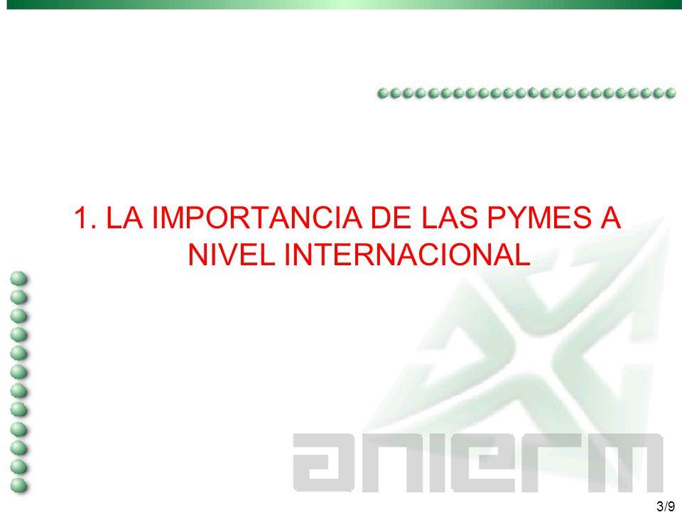 2/9 LAS PYMES EN URUGUAY: ESTRATEGIAS DE INTERNACIONALIZACIÓN CONTENIDO 1.La importancia de las PYMES a nivel internacional 2.El comercio exterior de Uruguay 3.La importancia de las PYMES en Uruguay 4.Estrategias de Internacionalización 5.Oportunidades de internacionalización 6.Posibilidades de exportación a México