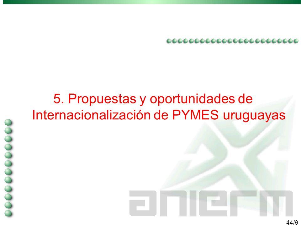 43/9 METODOLOGÍA Consolidar Exportaciones Fortalecimiento de administración, organización RH y producto Detección de la oferta exportable Incrementar