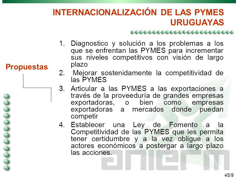 44/9 5. Propuestas y oportunidades de Internacionalización de PYMES uruguayas
