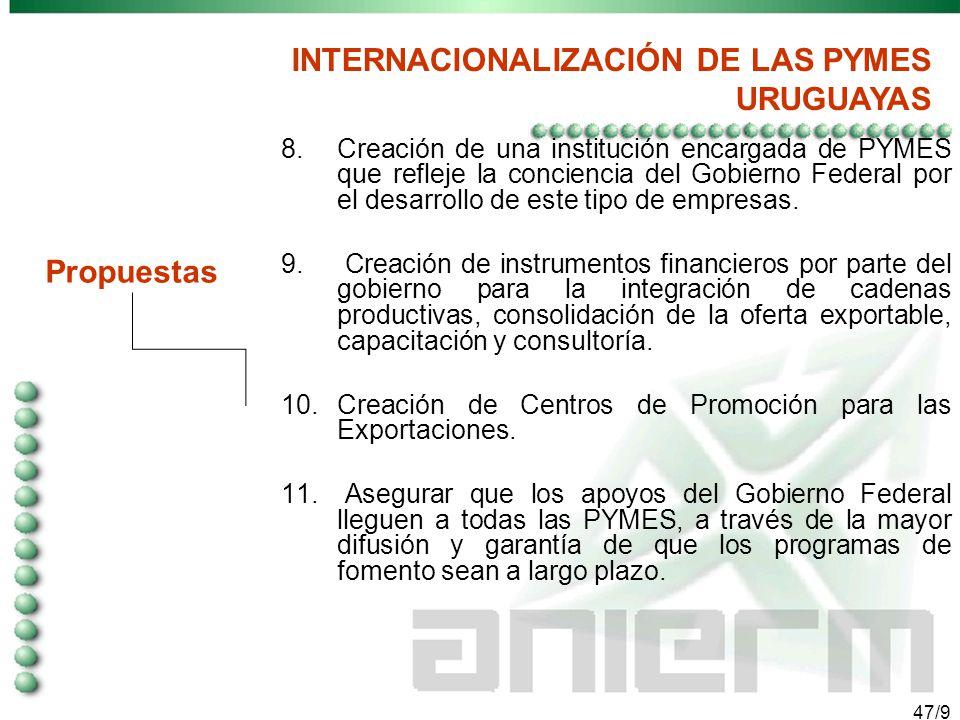 46/9 5.Facilitar a las empresas la ruta de acceso a la información concerniente a las acciones del gobierno enfocadas a PYMES.