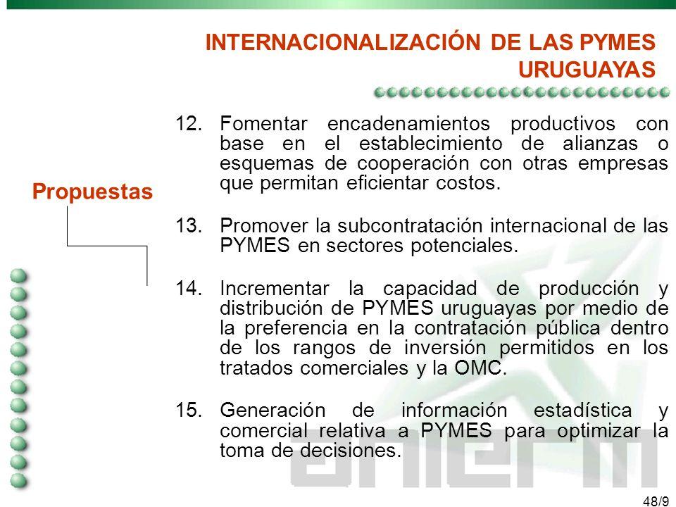 47/9 8.Creación de una institución encargada de PYMES que refleje la conciencia del Gobierno Federal por el desarrollo de este tipo de empresas. 9. Cr