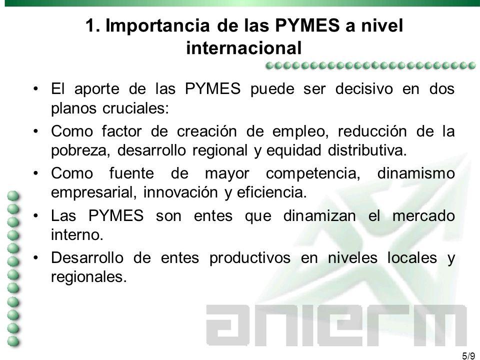 4/9 1. Importancia de las PYMES a nivel internacional Según datos de la OCDE, las MIPYMES representan entre el 96% y el 99% de total de las empresas e