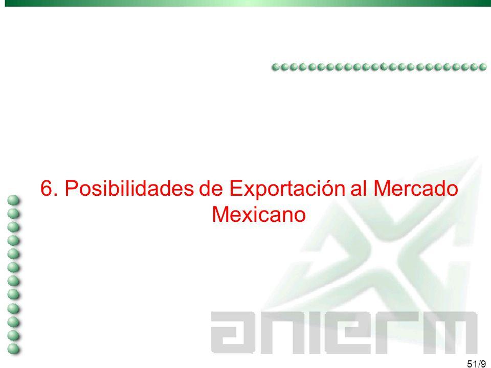 50/9 Propuestas INTERNACIONALIZACIÓN DE LAS PYMES URUGUAYAS 21.Promover la participación de PYMES en las negociaciones comerciales y generar así verdaderas oportunidades de acceso a nuevos mercados.