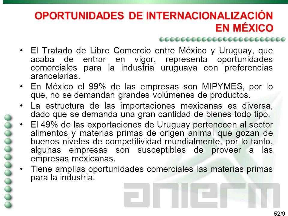 51/9 6. Posibilidades de Exportación al Mercado Mexicano
