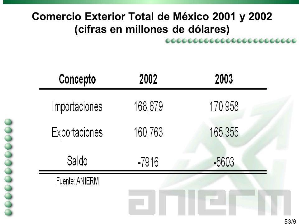 52/9 OPORTUNIDADES DE INTERNACIONALIZACIÓN EN MÉXICO El Tratado de Libre Comercio entre México y Uruguay, que acaba de entrar en vigor, representa opo