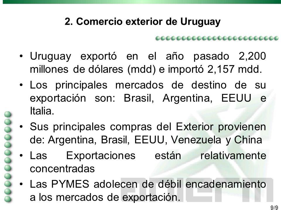 8/9 2. DATOS RELEVANTES DEL COMERICO EXTERIOR DE URUGUAY